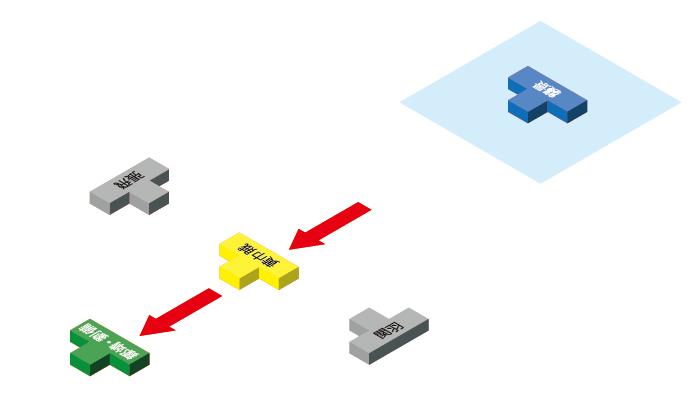 劉備の計略3