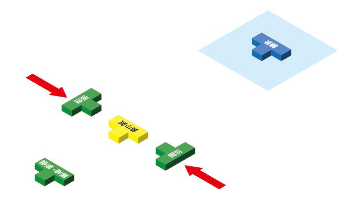 劉備の計略4