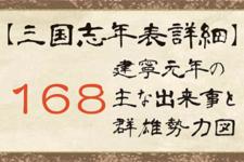 168年の出来事と群雄勢力図