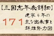 171年の出来事と群雄勢力図