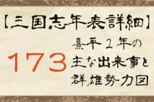 173年の出来事と群雄勢力図
