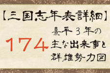 174年の出来事と群雄勢力図