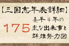 175年の出来事と群雄勢力図